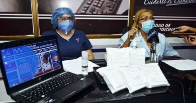 1.407 pacientes covid recibieron atención en telemedicina